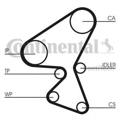 Gates Timing Belt Kit For Citroen Fiat Ford Mazda Mini Peugeot Volvo K015598XS